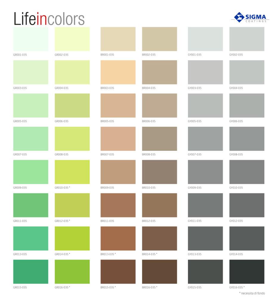Catalogo Colori Per Pareti cartella colori sigma coatings, stilnovo, le corbusier